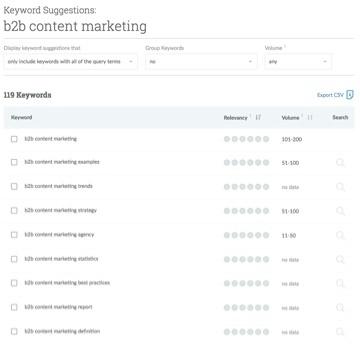 keyword-suggestions-moz.jpg